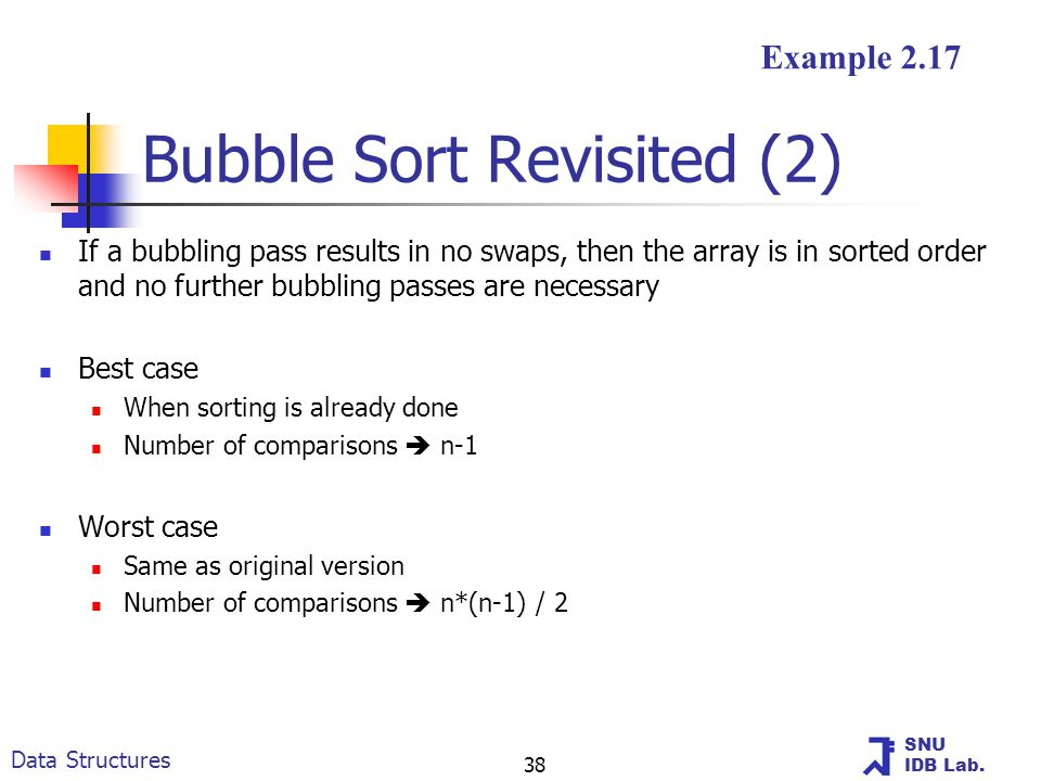 SNU IDB Lab. Data Structures 38 Bubble Sort Revisited (2) If a bubbling pass results in no swaps, then the array is in sorted order and no further bub