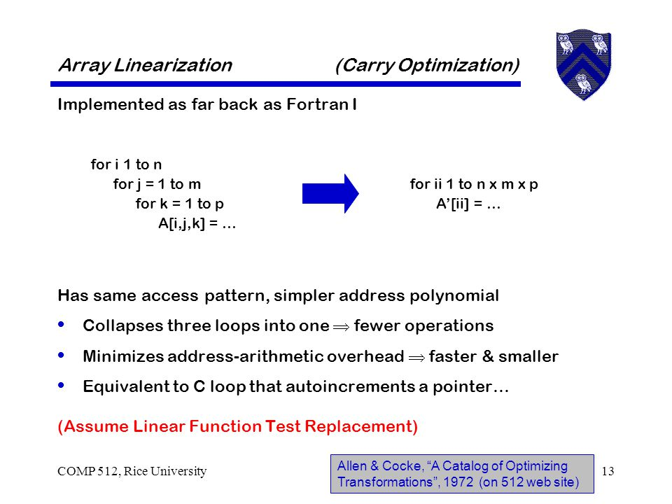 COMP 512, Rice University13 Array Linearization (Carry Optimization) Implemented as far back as Fortran I Has same access pattern, simpler address polynomial Collapses three loops into one  fewer operations Minimizes address-arithmetic overhead  faster & smaller Equivalent to C loop that autoincrements a pointer… (Assume Linear Function Test Replacement) for i 1 to n for j = 1 to m for k = 1 to p A[i,j,k] = … for ii 1 to n x m x p A'[ii] = … Allen & Cocke, A Catalog of Optimizing Transformations , 1972 (on 512 web site)