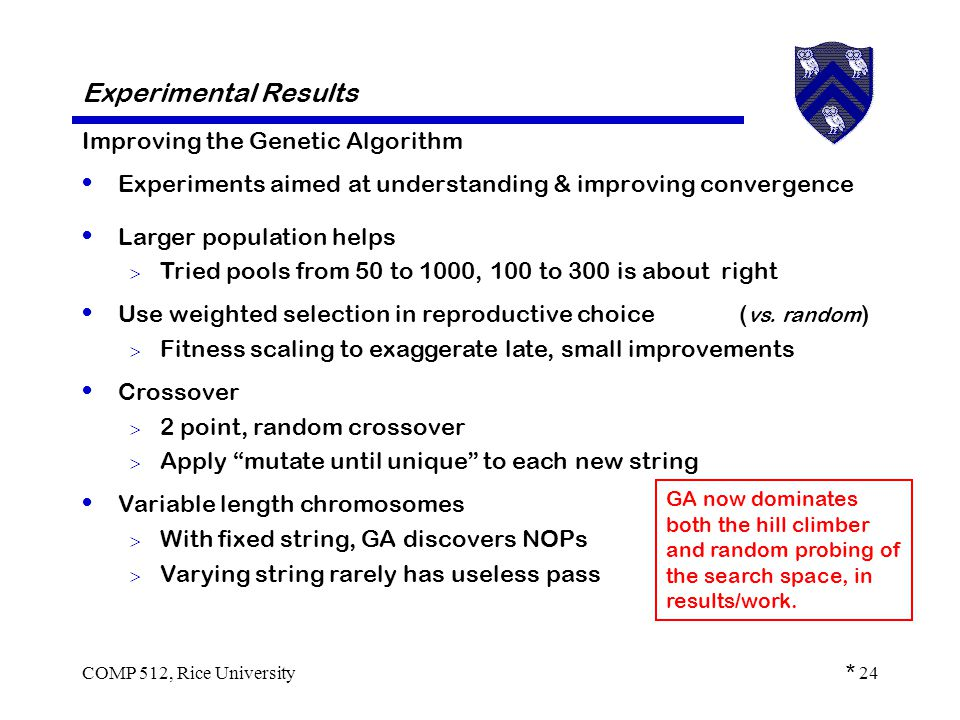 COMP 512, Rice University24 Experimental Results Improving the Genetic Algorithm Experiments aimed at understanding & improving convergence GA now dominates both the hill climber and random probing of the search space, in results/work.