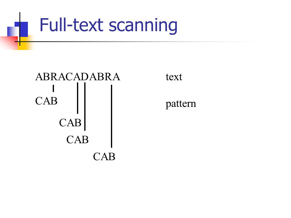 Full-text scanning ABRACADABRAtext CAB pattern CAB