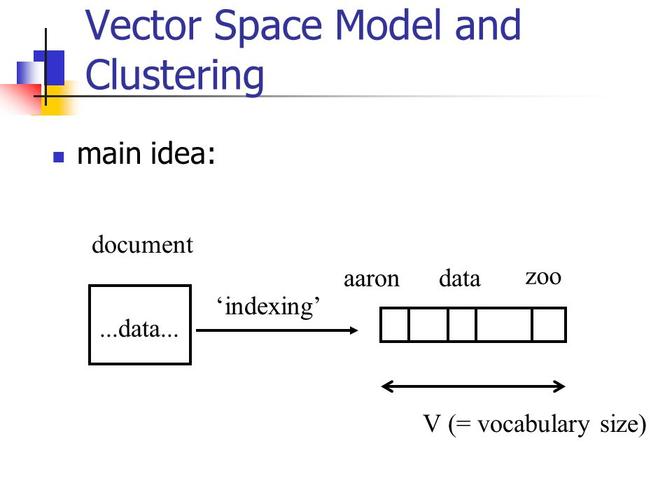 Vector Space Model and Clustering main idea: document...data... aaron zoo data V (= vocabulary size) 'indexing'