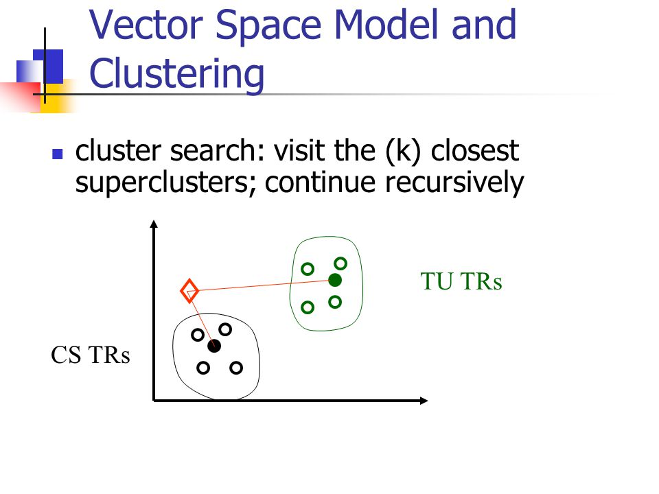 Vector Space Model and Clustering cluster search: visit the (k) closest superclusters; continue recursively CS TRs TU TRs