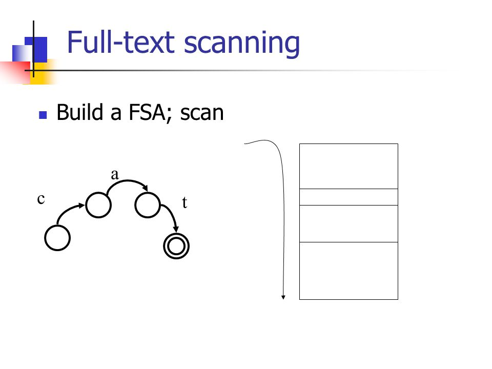 Full-text scanning Build a FSA; scan c a t