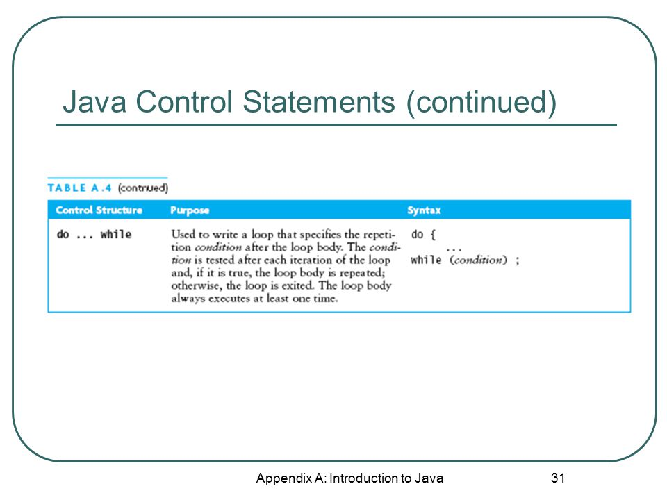 Java Control Statements (continued) Appendix A: Introduction to Java 31