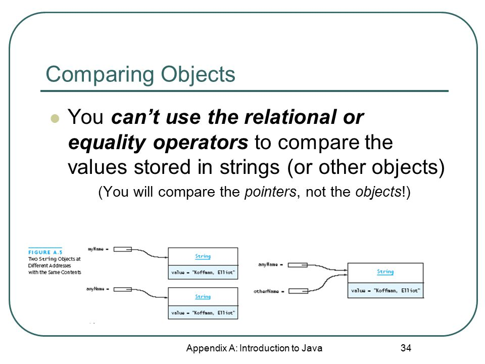 Comparing Objects Appendix A: Introduction to Java 34 You can't use the relational or equality operators to compare the values stored in strings (or other objects) (You will compare the pointers, not the objects!)