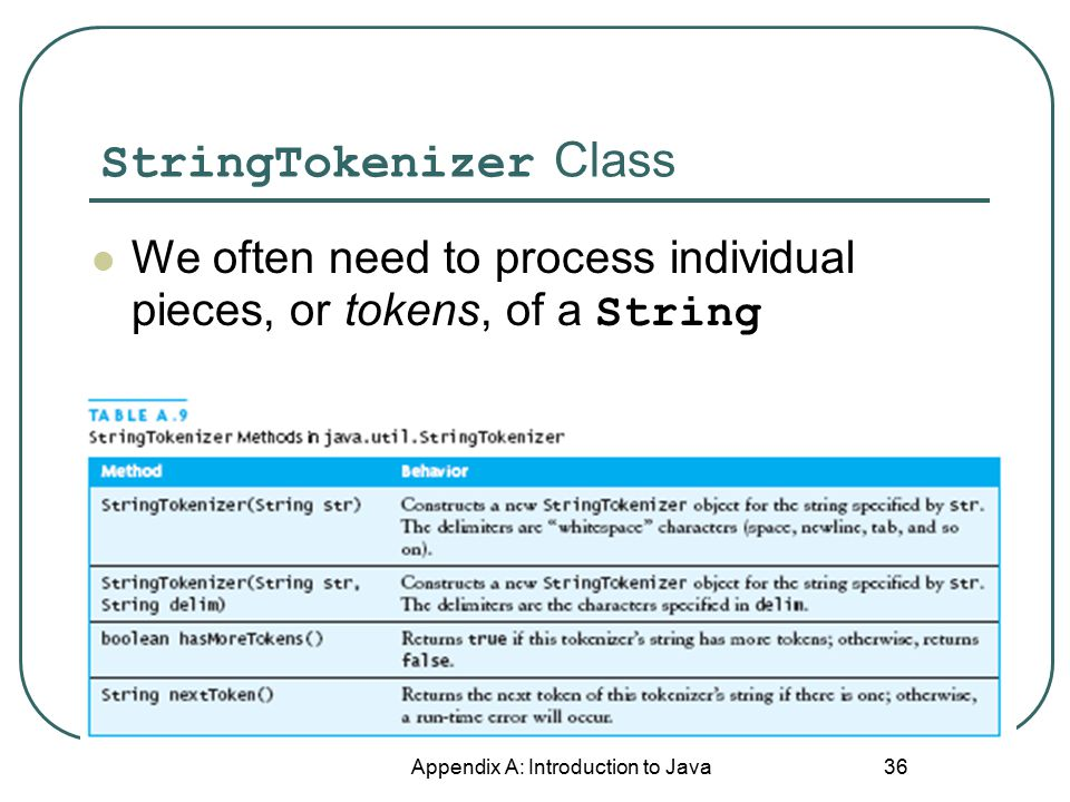 StringTokenizer Class Appendix A: Introduction to Java 36 We often need to process individual pieces, or tokens, of a String