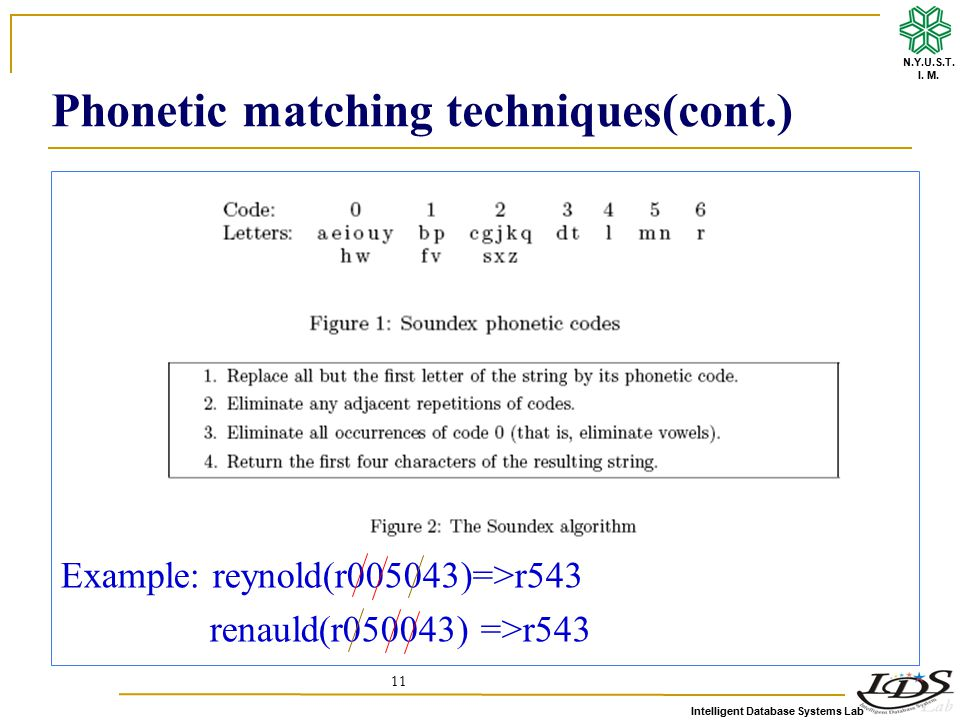 Intelligent Database Systems Lab N.Y.U.S.T. I. M. 11 Example: reynold(r005043)=>r543 renauld(r050043) =>r543 Phonetic matching techniques(cont.)