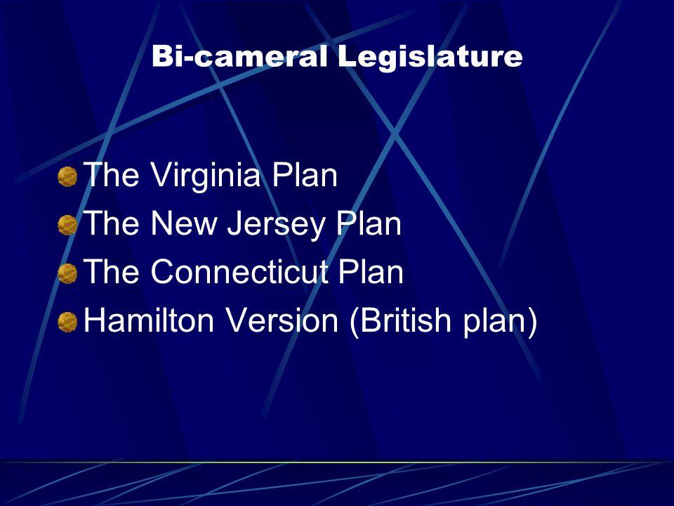 Bi-cameral Legislature The Virginia Plan The New Jersey Plan The Connecticut Plan Hamilton Version (British plan)