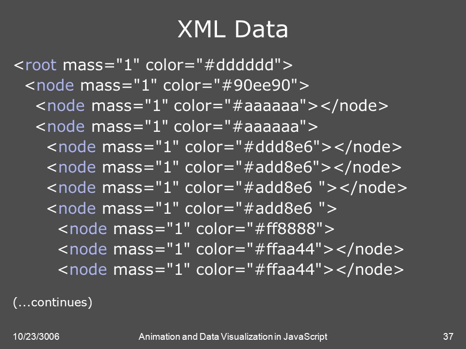10/23/3006Animation and Data Visualization in JavaScript37 XML Data (...continues)