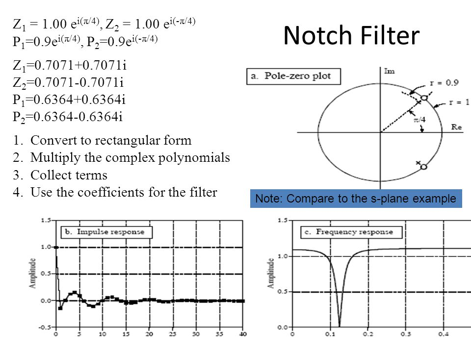 Notch Filter Z 1 = 1.00 e i(π/4), Z 2 = 1.00 e i(-π/4) P 1 =0.9e i(π/4), P 2 =0.9e i(-π/4) Z 1 =0.7071+0.7071i Z 2 =0.7071-0.7071i P 1 =0.6364+0.6364i P 2 =0.6364-0.6364i 1.Convert to rectangular form 2.Multiply the complex polynomials 3.Collect terms 4.Use the coefficients for the filter Note: Compare to the s-plane example