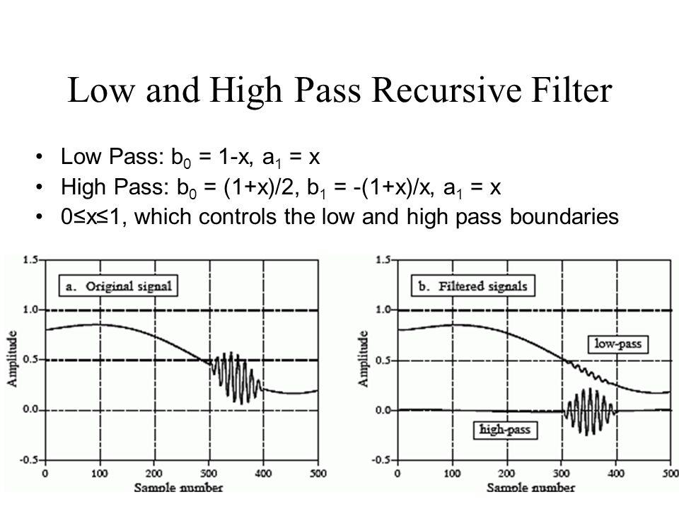 Low and High Pass Recursive Filter Low Pass: b 0 = 1-x, a 1 = x High Pass: b 0 = (1+x)/2, b 1 = -(1+x)/x, a 1 = x 0≤x≤1, which controls the low and high pass boundaries