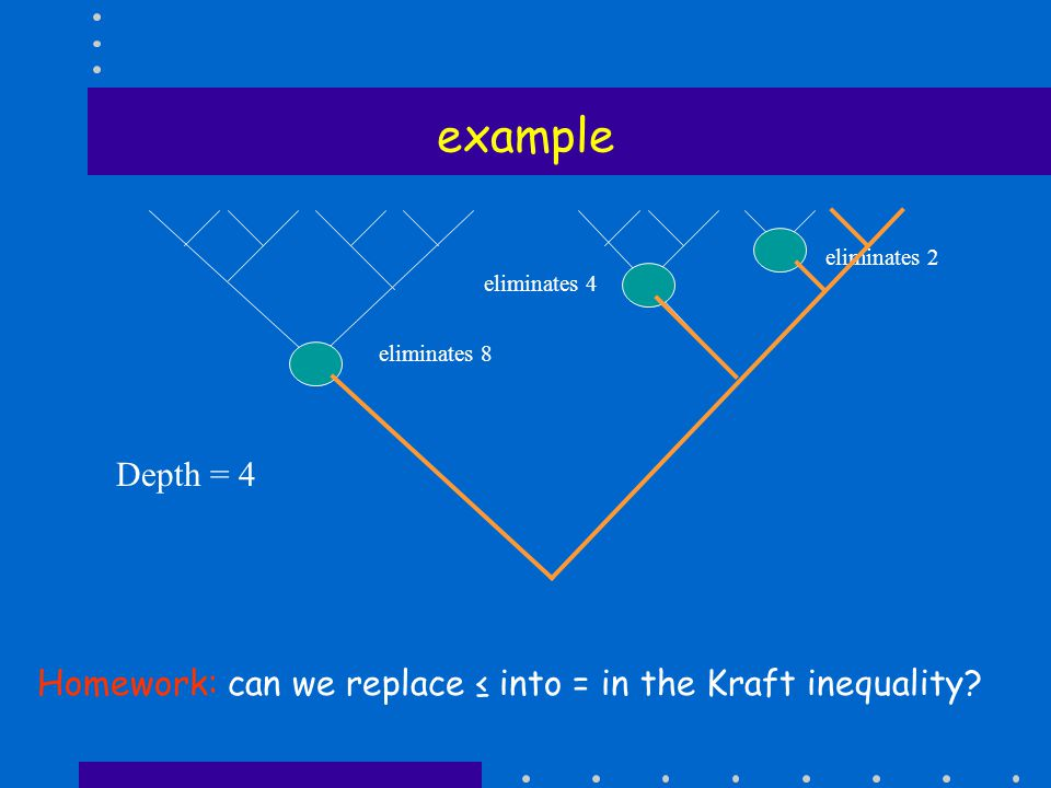 example Depth = 4 eliminates 8 eliminates 4 eliminates 2 Homework: can we replace ≤ into = in the Kraft inequality