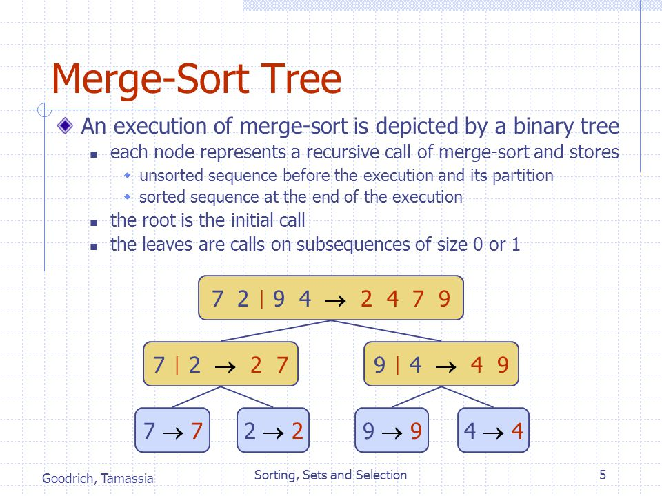 Goodrich, Tamassia Sorting, Sets and Selection5 Merge-Sort Tree An execution of merge-sort is depicted by a binary tree each node represents a recursi