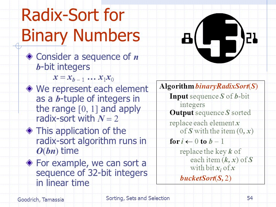 Goodrich, Tamassia Sorting, Sets and Selection54 Radix-Sort for Binary Numbers Consider a sequence of n b -bit integers x  x b  … x 1 x 0 We repr