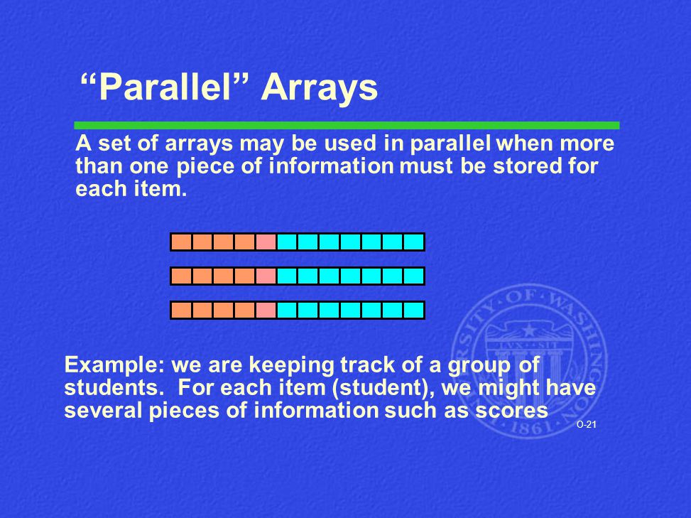 "O-21 ""Parallel"" Arrays A set of arrays may be used in parallel when more than one piece of information must be stored for each item. Example: we are k"