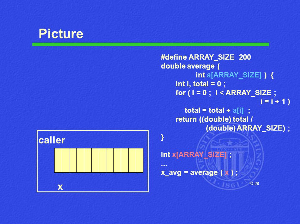 O-28 Picture #define ARRAY_SIZE 200 double average ( int a[ARRAY_SIZE] ) { int i, total = 0 ; for ( i = 0 ; i < ARRAY_SIZE ; i = i + 1 ) total = total