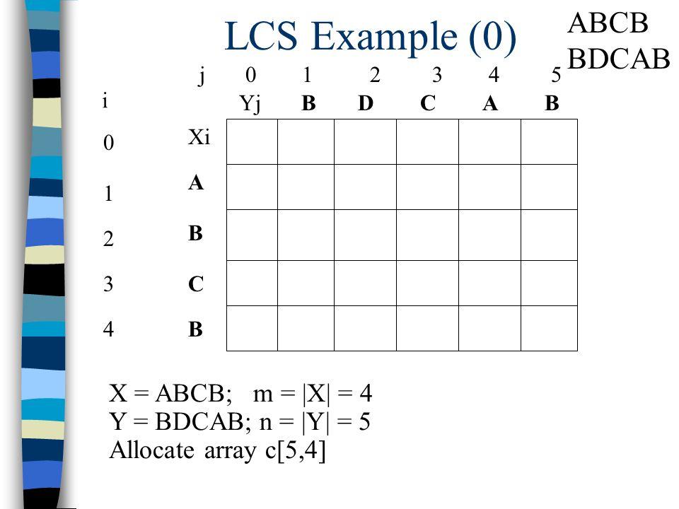 LCS Example (0) j 0 1 2 3 4 5 0 1 2 3 4 i Xi A B C B YjBBACD X = ABCB; m = |X| = 4 Y = BDCAB; n = |Y| = 5 Allocate array c[5,4] ABCB BDCAB