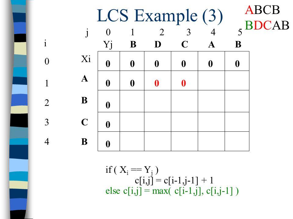 LCS Example (3) j 0 1 2 3 4 5 0 1 2 3 4 i Xi A B C B YjBBACD 0 0 00000 0 0 0 if ( X i == Y j ) c[i,j] = c[i-1,j-1] + 1 else c[i,j] = max( c[i-1,j], c[i,j-1] ) 000 ABCB BDCAB