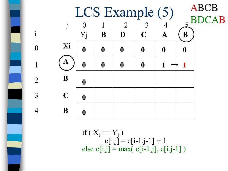 LCS Example (5) j 0 1 2 3 4 5 0 1 2 3 4 i Xi A B C B YjBBACD 0 0 00000 0 0 0 if ( X i == Y j ) c[i,j] = c[i-1,j-1] + 1 else c[i,j] = max( c[i-1,j], c[i,j-1] ) 00011 ABCB BDCAB