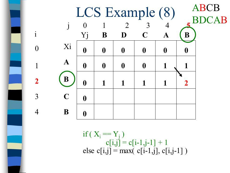 LCS Example (8) j 0 1 2 3 4 5 0 1 2 3 4 i Xi A B C B YjBBACD 0 0 00000 0 0 0 if ( X i == Y j ) c[i,j] = c[i-1,j-1] + 1 else c[i,j] = max( c[i-1,j], c[i,j-1] ) 10001 11112 ABCB BDCAB