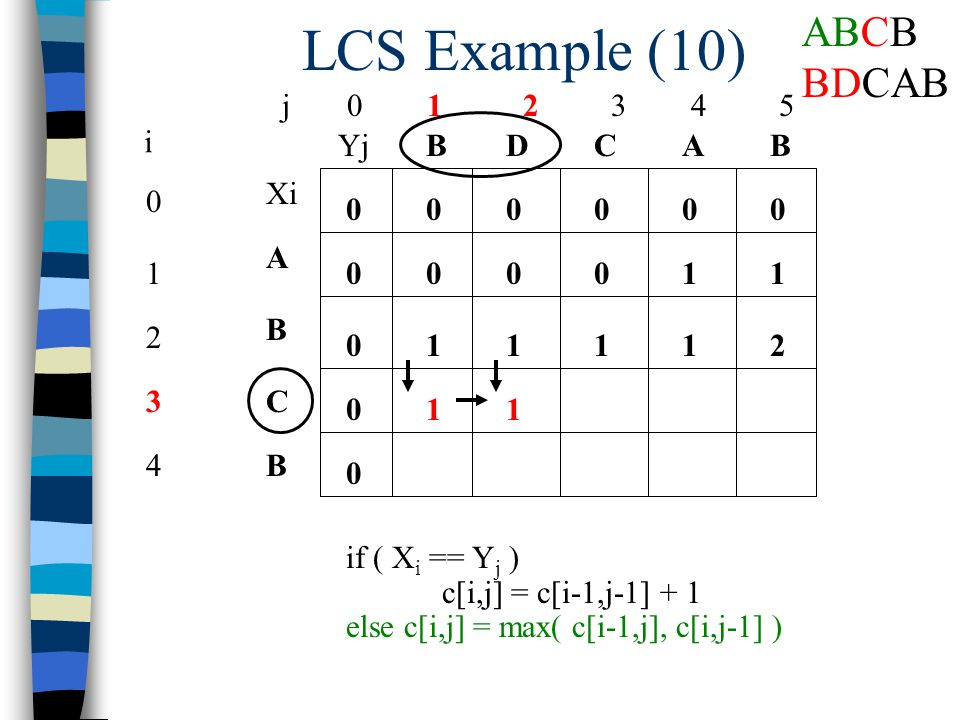 LCS Example (10) j 0 1 2 3 4 5 0 1 2 3 4 i Xi A B C B YjBBACD 0 0 00000 0 0 0 if ( X i == Y j ) c[i,j] = c[i-1,j-1] + 1 else c[i,j] = max( c[i-1,j], c[i,j-1] ) 10001 21111 11 ABCB BDCAB