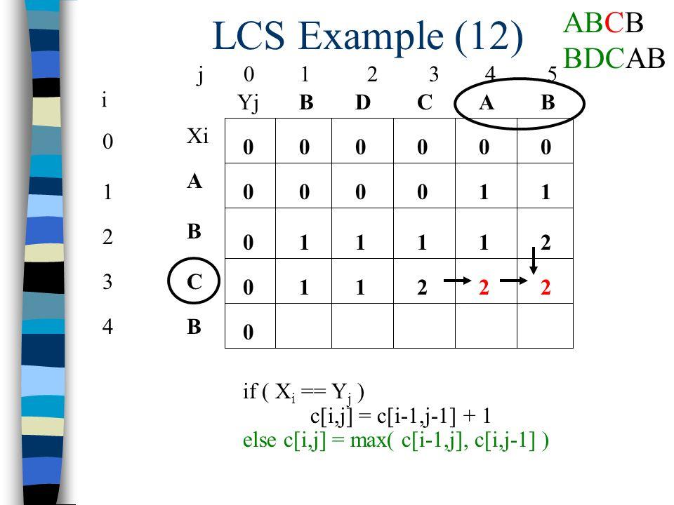 LCS Example (12) j 0 1 2 3 4 5 0 1 2 3 4 i Xi A B C B YjBBACD 0 0 00000 0 0 0 if ( X i == Y j ) c[i,j] = c[i-1,j-1] + 1 else c[i,j] = max( c[i-1,j], c[i,j-1] ) 10001 1211 112 1 22 ABCB BDCAB