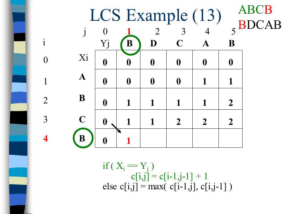 LCS Example (13) j 0 1 2 3 4 5 0 1 2 3 4 i Xi A B C B YjBBACD 0 0 00000 0 0 0 if ( X i == Y j ) c[i,j] = c[i-1,j-1] + 1 else c[i,j] = max( c[i-1,j], c[i,j-1] ) 10001 1211 112 1 22 1 ABCB BDCAB