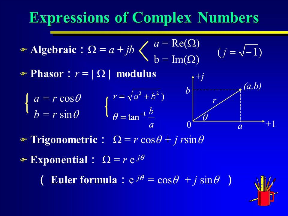 Expressions of Complex Numbers F Algebraic :  = a + jb a = Re(  ) b = Im(  ) 0 +1 +j+j (a,b) a b r  F Phasor : r = |  | modulus a = r cos  b = r sin  F Trigonometric :  = r cos  + j rsin  F Exponential :  = r e j  ( Euler formula : e j  = cos  + j sin  )