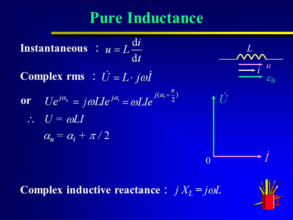Pure Inductance i u L 自自  U =  LI  u =  i +  / 2 Instantaneous : Complex rms : or 0 Complex inductive reactance : j X L = j  L