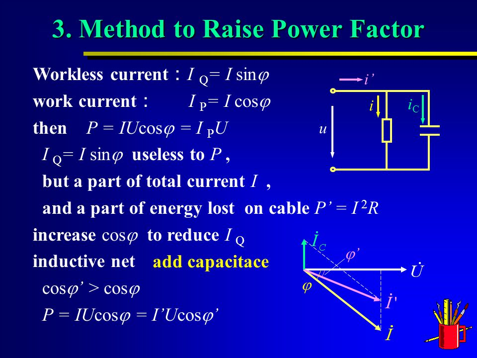 3. Method to Raise Power Factor Workless current : I Q = I sin  work current : I P = I cos  then P = IUcos  = I P U I Q = I sin  useless to P, but