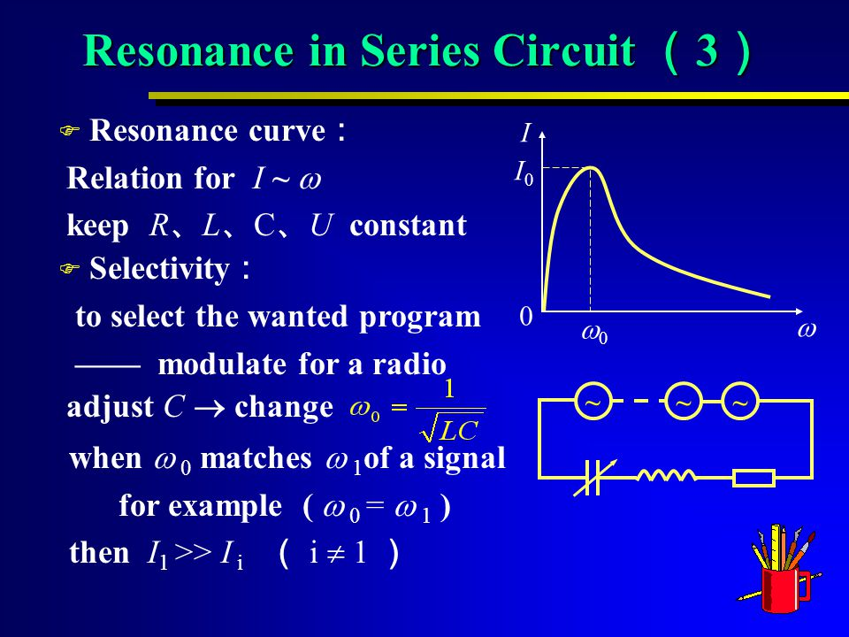 Resonance in Series Circuit ( 3 ) F Resonance curve : Relation for I ~  keep R 、 L 、 C 、 U constant F Selectivity : to select the wanted program —— modulate for a radio adjust C  change when  0 matches  1 of a signal for example (  0 =  1 ) then I 1 >> I i ( i  1 ) 0  I I0I0 00 ~ ~~