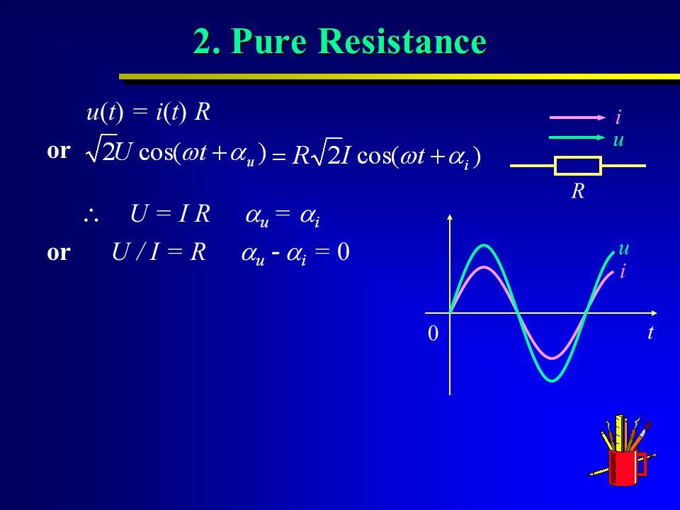 2. Pure Resistance u(t) = i(t) R or R i u  U = I R  u =  i or U / I = R  u -  i = 0 0 t i u