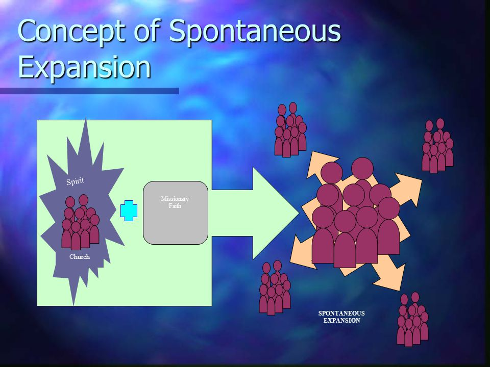 Concept of Spontaneous Expansion Spirit Church Missionary Faith SPONTANEOUS EXPANSION