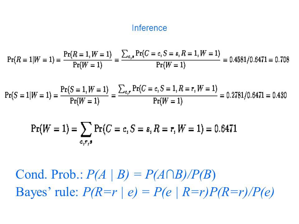 Inference Bayes' rule: P(R=r | e) = P(e | R=r)P(R=r)/P(e) Cond. Prob.: P(A | B) = P(A∩B)/P(B)