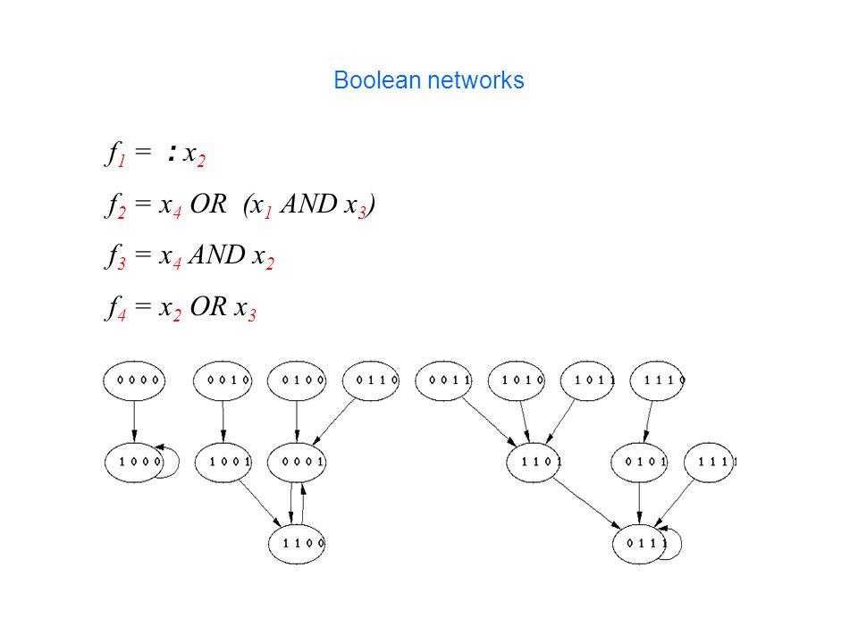 Example F 1 = {x 1, x 2 }, F 2 = {x 1, x 3 }, F 3 = {x 2, x 4 } Z 1 =0, Z 2 =3, Z 3 =Z 4 =0; W 1 (2) = 2, W 2 (2) = 2, W 3 (2) = 1, W 4 (2) = 1.