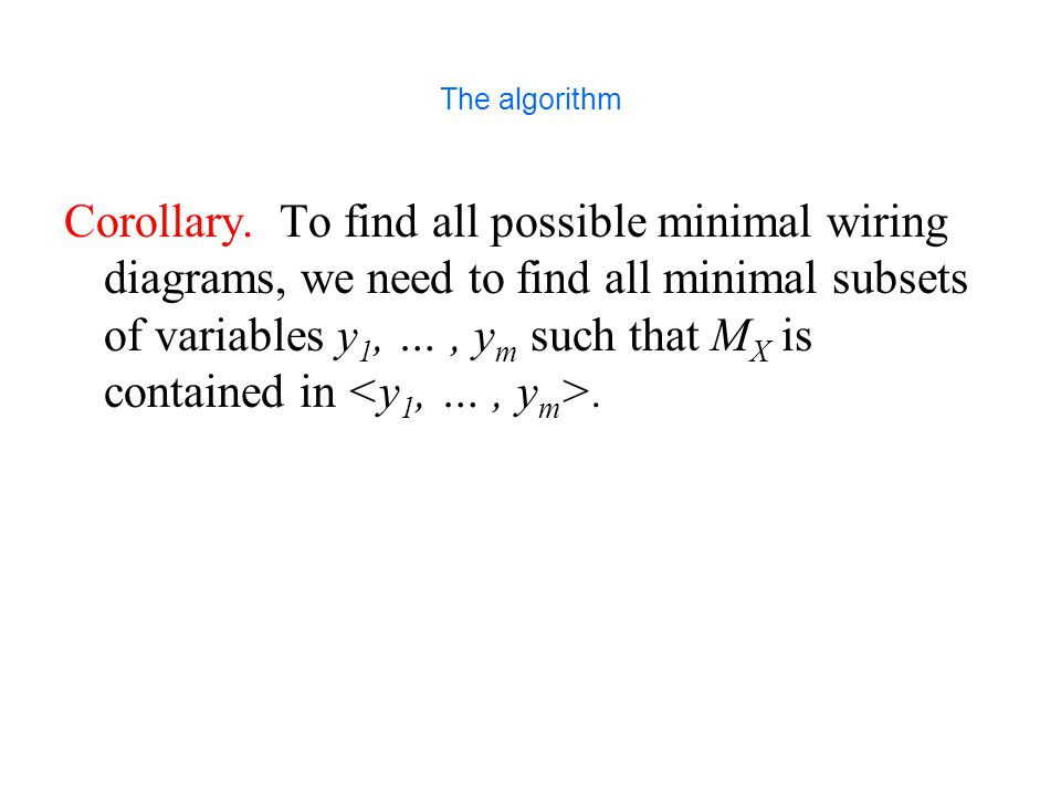 The algorithm Corollary.
