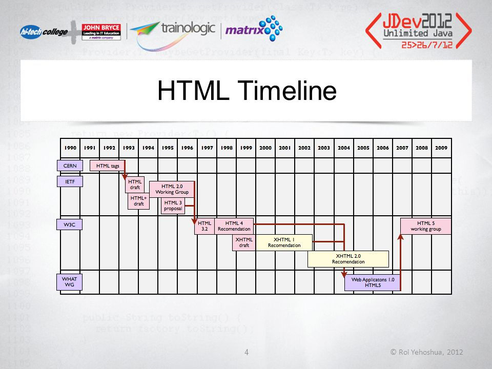 Offline Applications HTML5 introduces new methods for enabling a web site or web application to function without a network connection.