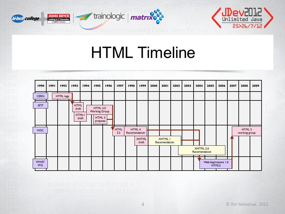 HTML Timeline © Roi Yehoshua, 20124