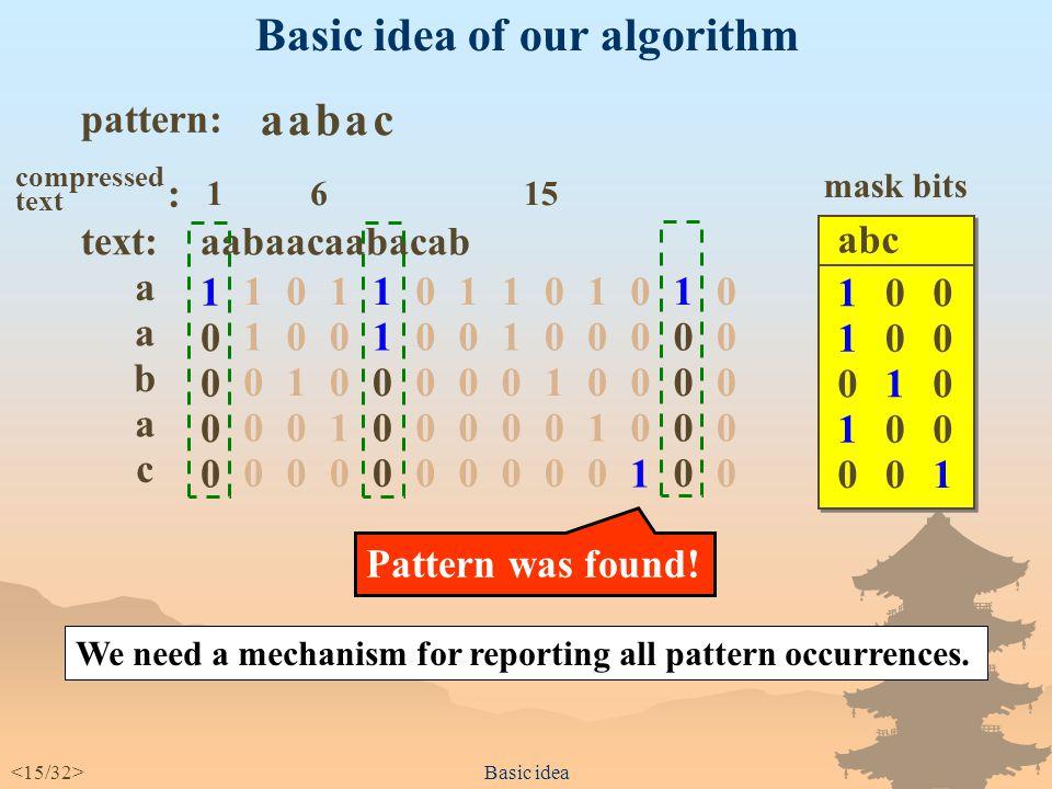 aabaacaabacab a b a c a text: Basic idea 1 0 0 0 0 1 1 0 0 0 0 0 1 0 0 1 0 0 1 0 1 1 0 0 0 0 0 0 0 0 1 0 0 0 0 1 1 0 0 0 0 0 1 0 0 1 0 0 1 0 0 0 0 0 1 1 0 0 0 0 0 0 0 0 0 aab a a a c aa b a c Jump.