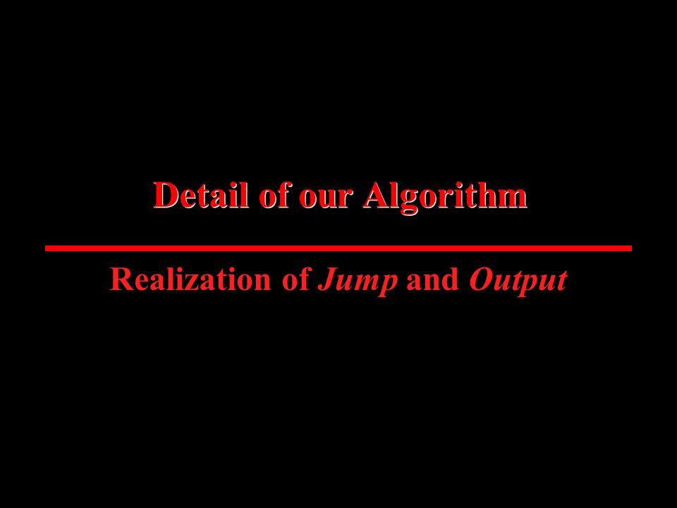 Overview of the algorithm Input. pattern P, u 1,u 2, …,u n : LZW compressed text.