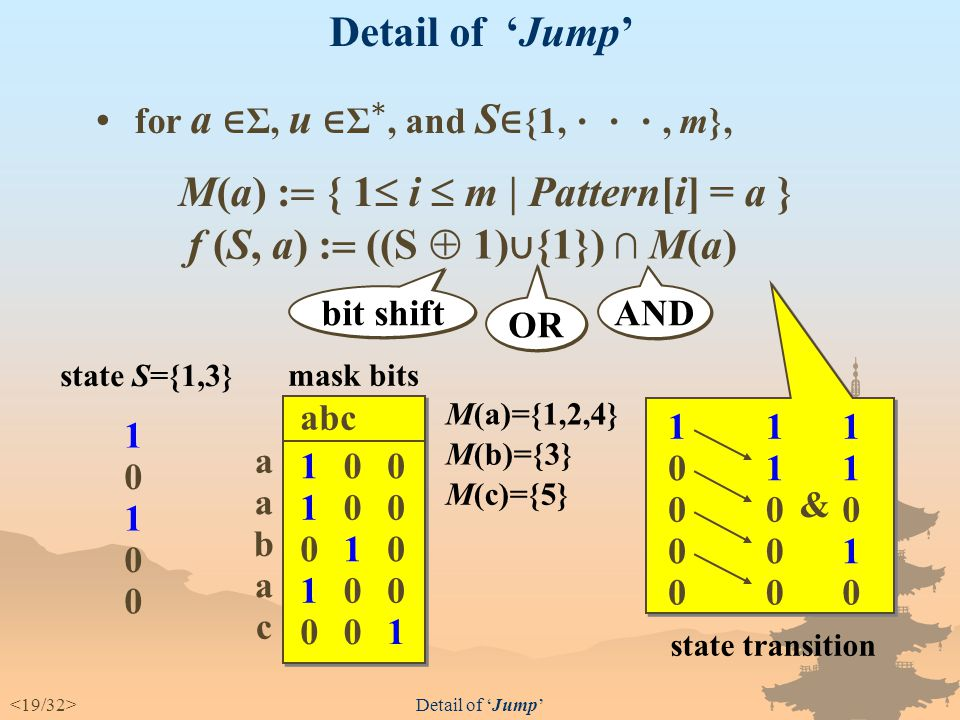 Detail of our Algorithm Realization of Jump and Output