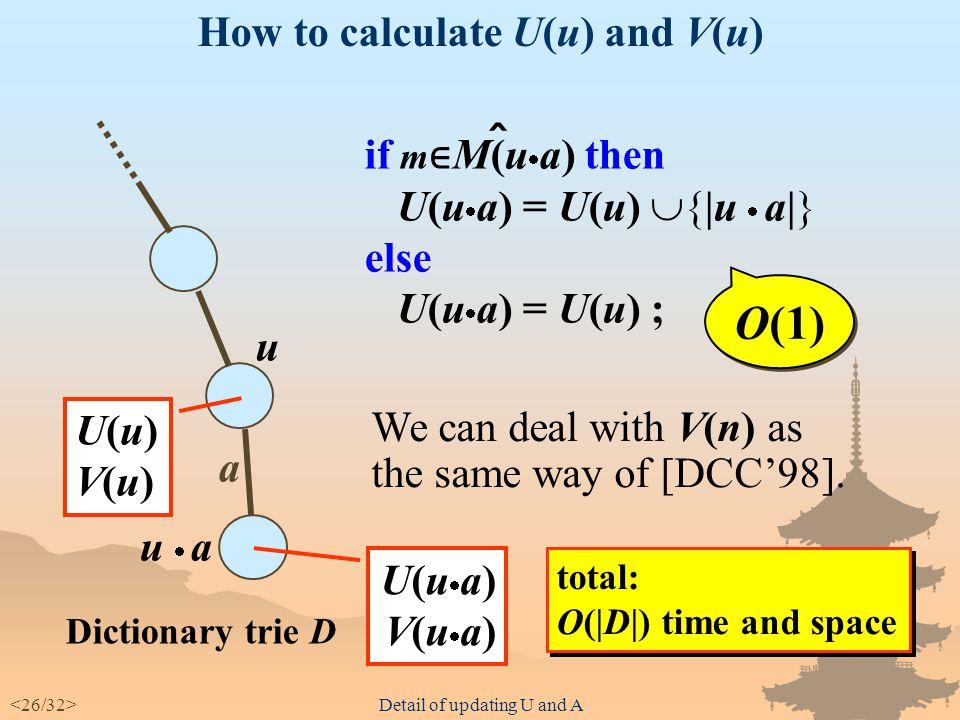Two subset U and A U(u) :  {1 j  |u| | i < m and u[1..i]=Pattern[m-i+1..m]} V(u) :  {1  j  |u| | i  m and u[1-m+1..i]=Pattern} Output(S, u) =((m S)  U(u))  V(u) Realization of Output(S, u) dependent on S independent of S u S