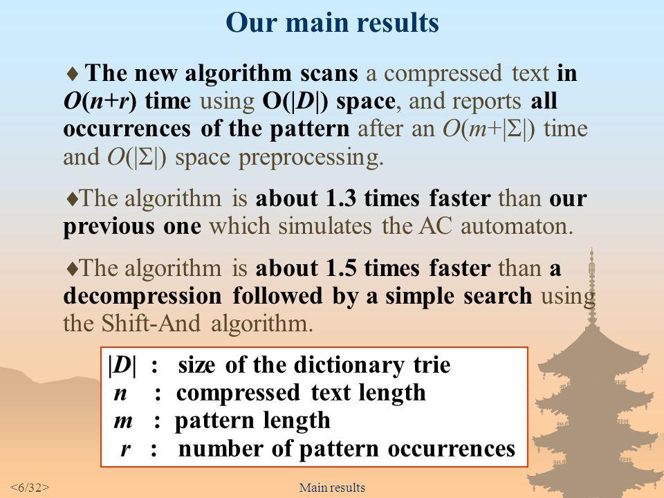 yearresearcherscompression method 1999 Kida, Takeda, Shinohara, and Arikawa LZW 1999 Shibata, et al.