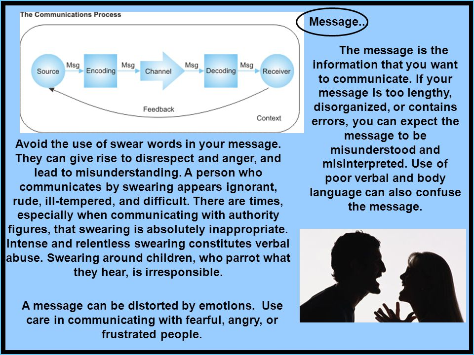 Message...The message is the information that you want to communicate.