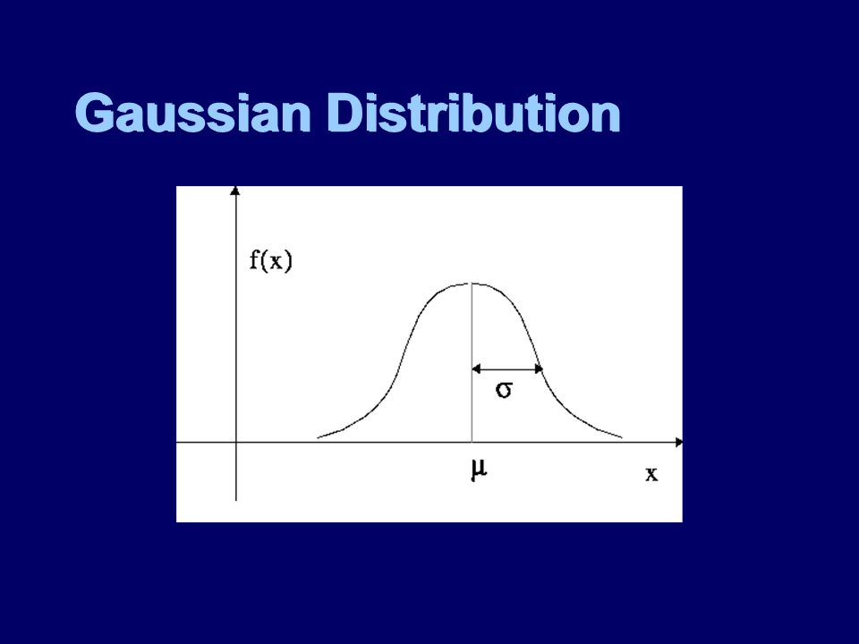 Gaussian Distribution