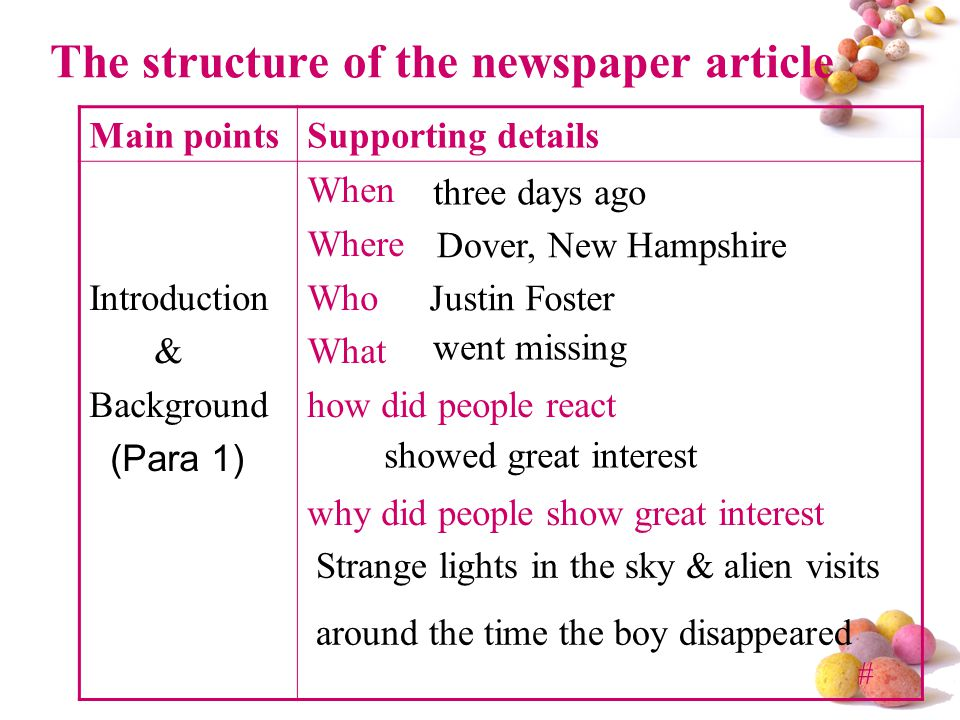 # The structure of the newspaper article Main pointsSupporting details Introduction & Background (Para 1) When Where Who What how did people react why did people show great interest three days ago Dover, New Hampshire Justin Foster went missing showed great interest Strange lights in the sky & alien visits around the time the boy disappeared