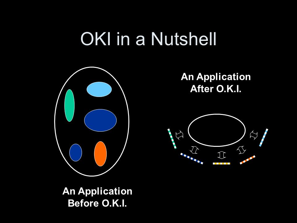 OKI in a Nutshell An Application Before O.K.I. An Application After O.K.I.