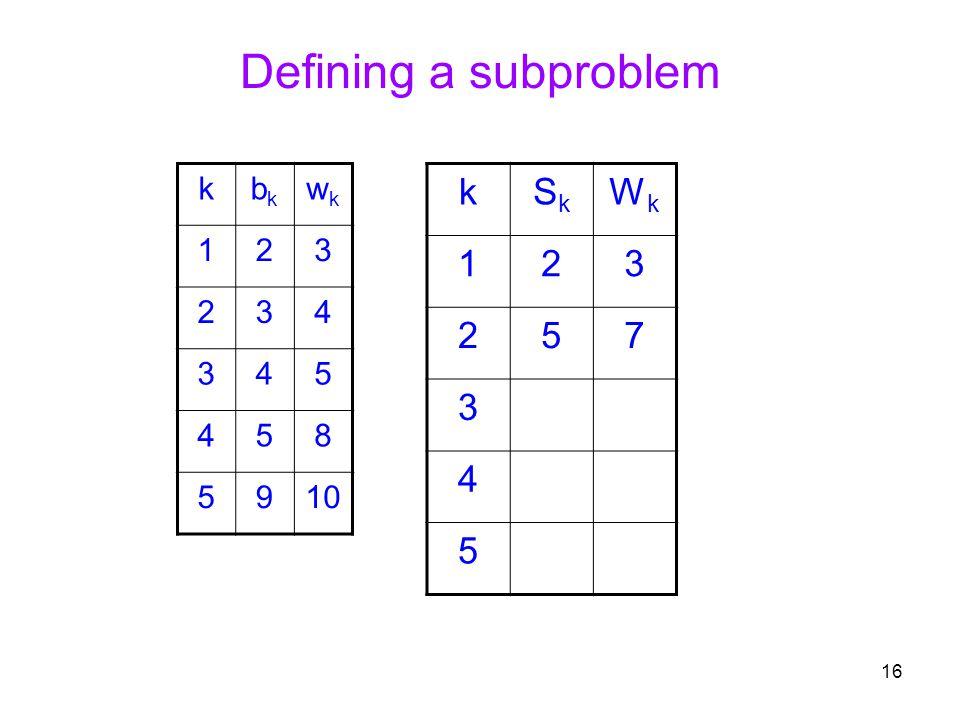 16 Defining a subproblem kbkbk wkwk 123 234 345 458 5910 kSkSk WkWk 123 257 3 4 5