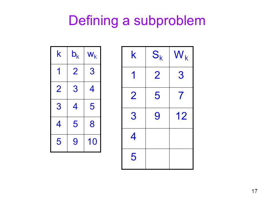 17 Defining a subproblem kbkbk wkwk 123 234 345 458 5910 kSkSk WkWk 123 257 3912 4 5