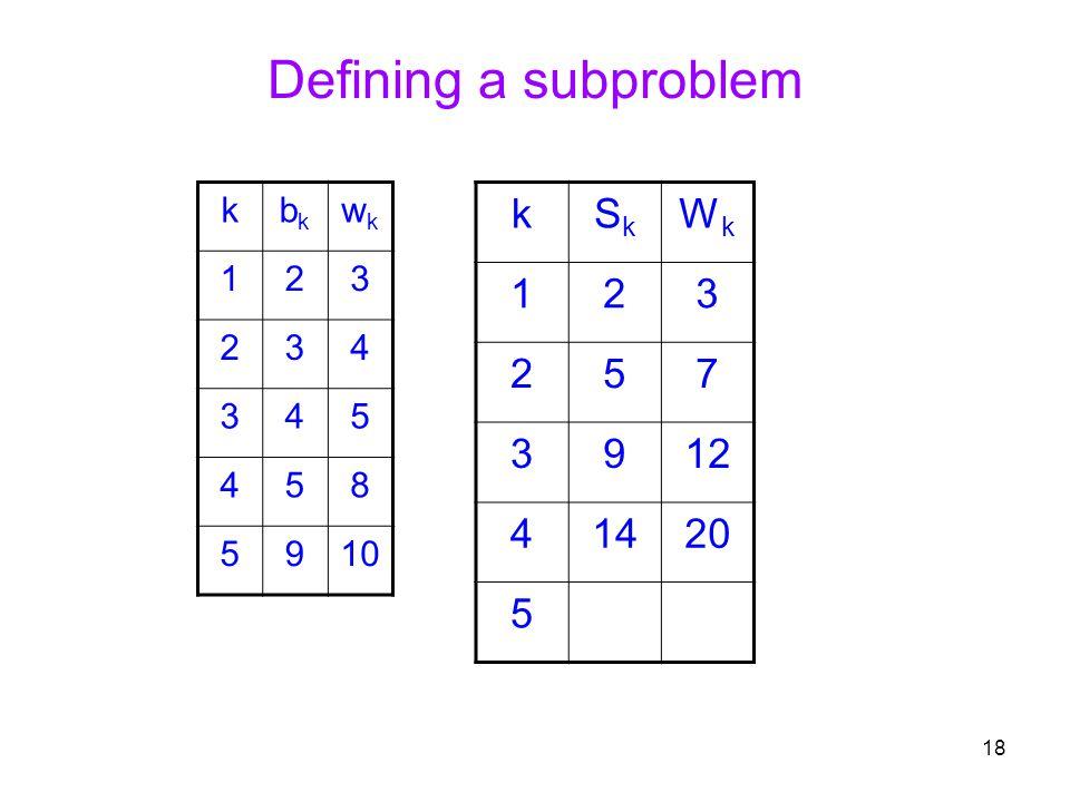 18 Defining a subproblem kbkbk wkwk 123 234 345 458 5910 kSkSk WkWk 123 257 3912 41420 5